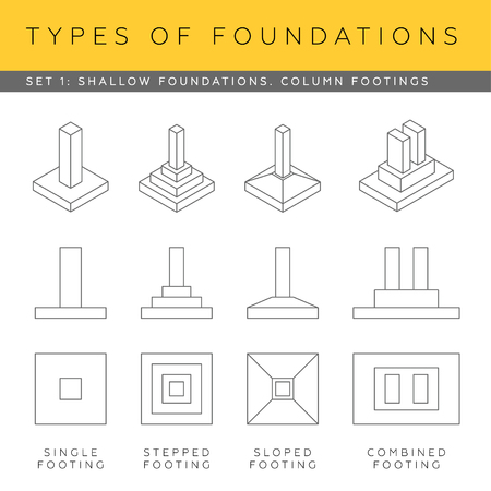 footing: Set of vector architectural blueprints. Shallow foundations, types of column footings.