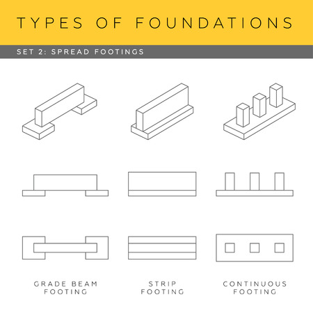 shallow: Set of vector architectural blueprints. Shallow foundations, types of spread footings.