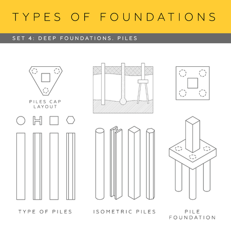 piles: Set of vector architectural blueprints. Deep foundations, types of piles footings.
