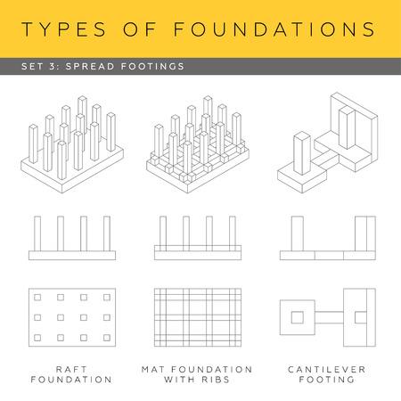 Conjunto de vector de planos arquitectónicos. Cimentaciones superficiales, tipos de zapatas corridas.