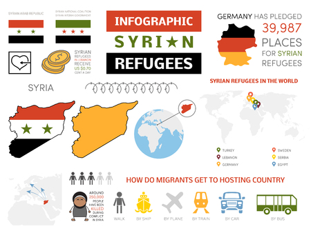 Elements for Syrian refugees infographics Illustration