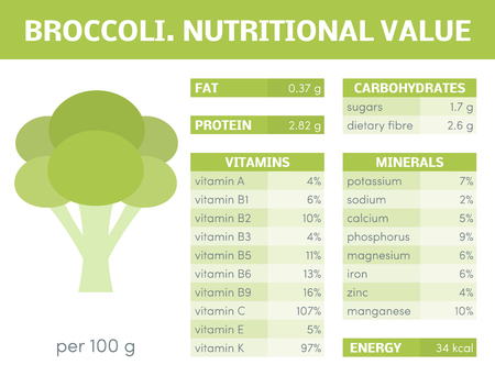 nutritional: Nutritional value of broccoli, vector infographic elements