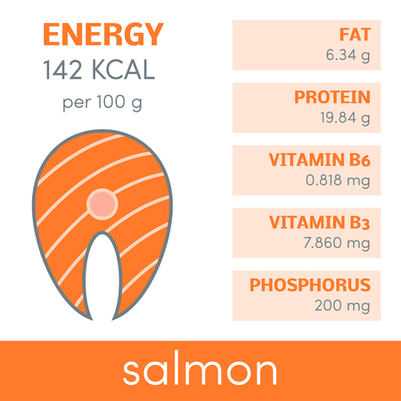 nutritional: Nutritional value of salmon, vector infographic elements