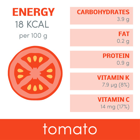 ripened: Nutritional value of tomato, vector infographic elements