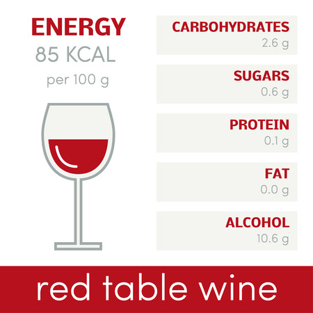 Nutritional value of red wine, vector infographic elements