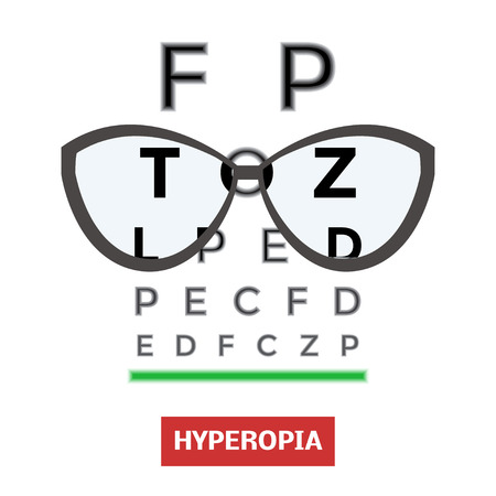 Hyperopia concept, vector illustration. Poor eyesight and corrected vision with optical glasses Illustration