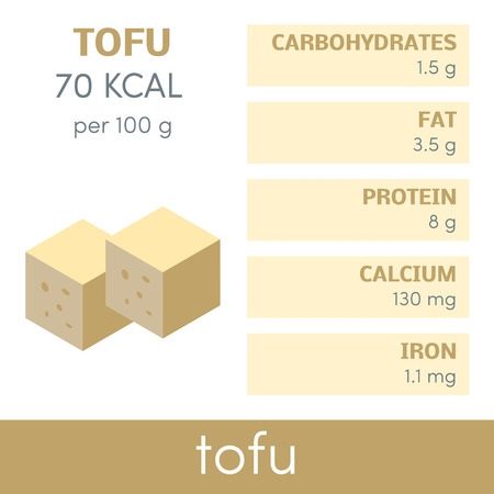 bean curd: Nutritional value of tofu, vector infographic elements Illustration