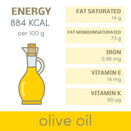 nutritional: Nutritional value of olive oil, vector infographic elements