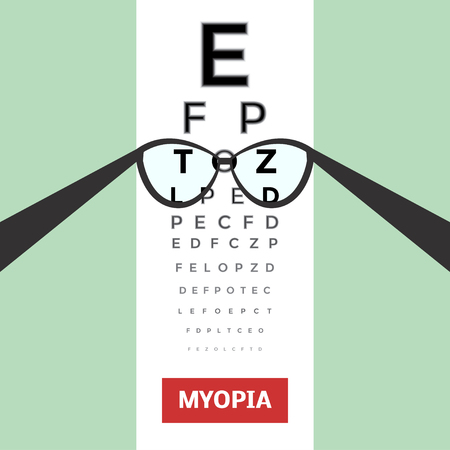 shortsighted: Myopia concept, vector illustration. Poor eyesight and corrected vision with optical glasses