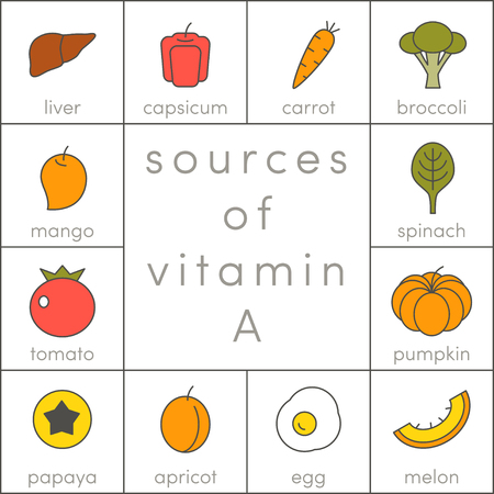 vitamin a: Sources of vitamin A, color vector icons of food for infographic Illustration