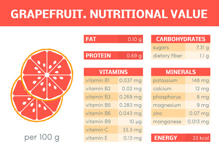 nutritional: Nutritional value of orange, vector infographic elements Illustration