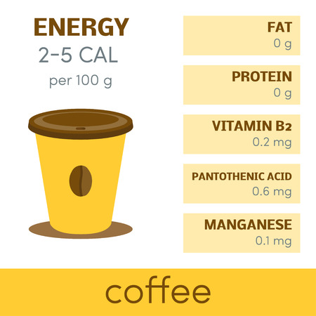 nutritional: Nutritional value of coffee, vector infographic elements
