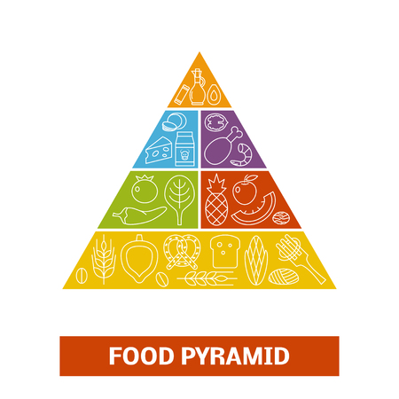 Vector food pyramid. Concept of healthy eating Ilustrace