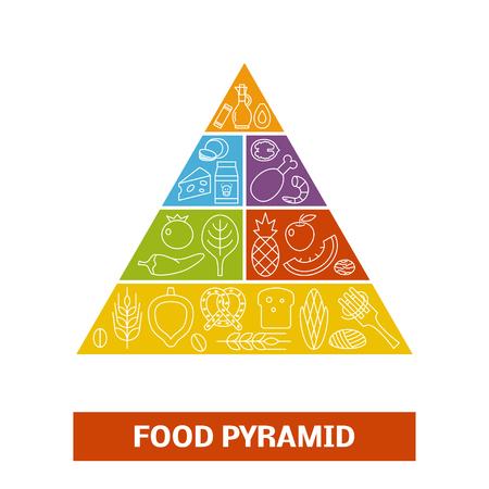 Vector food pyramid. Concept of healthy eating Иллюстрация
