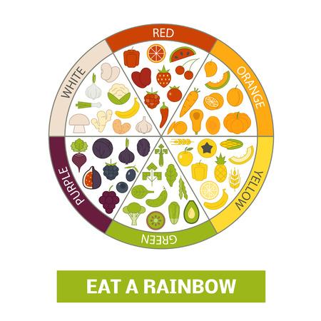 Essen Sie ein Regenbogenkonzept. Vektorillustration des Lebensmittels geteilt durch Farbe Vektorgrafik
