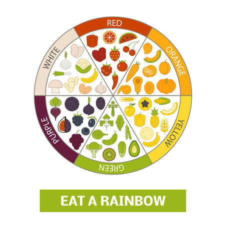 Eat a rainbow concept. Vector illustration of food divided by color