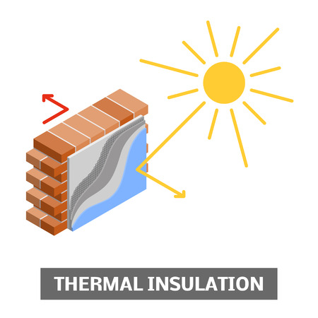 Thermal insulation concept, vector. Layered cross-section of a brick wall
