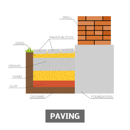 Paving around a house. Vector drawing