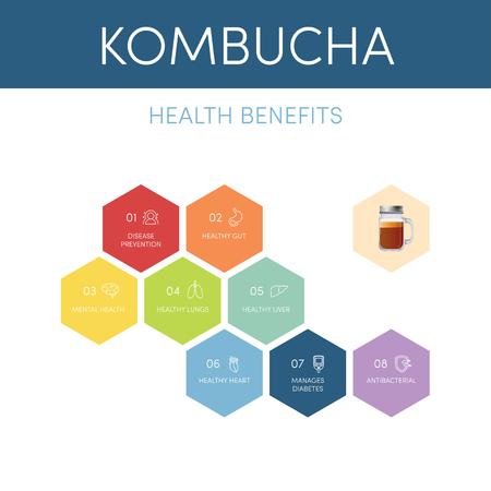 8 beneficios para la salud del té de kombucha, infografía vectorial