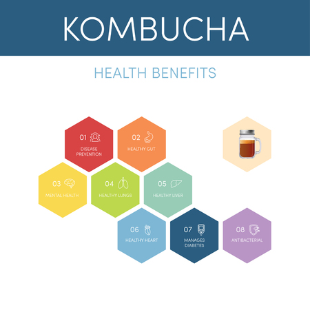 8 health benefits of kombucha tea, vector infographic Stock Illustratie
