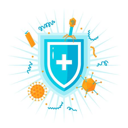 Concetto di sistema immunitario. Scudo medico circondato da virus e batteri