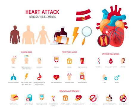 Concepto de ataque al corazón. Iconos médicos para infografías cardiovasculares. Ilustración de vector de estilo plano