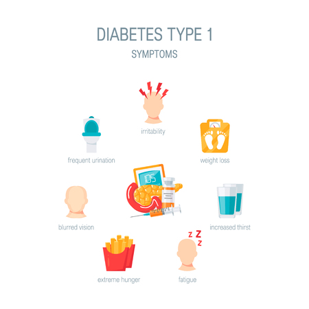 Diabetes type 1 symptoms. Diagram for medical infographic. Vector illustration in flat style