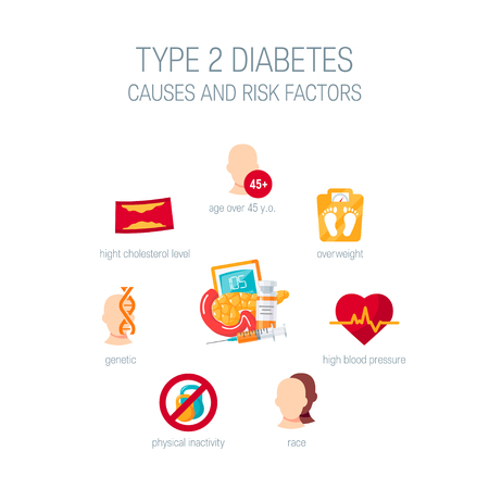 Diabetes type 2 causes concept. Diagram for medical infographic. Vector illustration in flat style Vectores