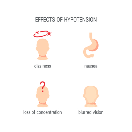 Effects of hypertension, vector icons for infographic