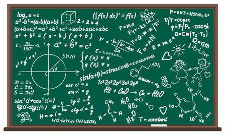 school board, formulas, solution