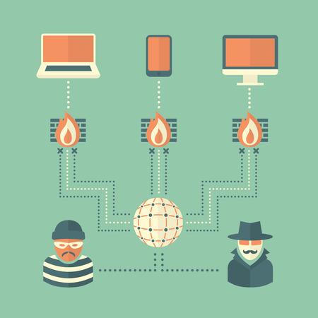 Scheme vor unberechtigtem Zugriff durch eine Firewall schützen. Konzeptionelle Sicherheit Illustration einer Wohnung Art.