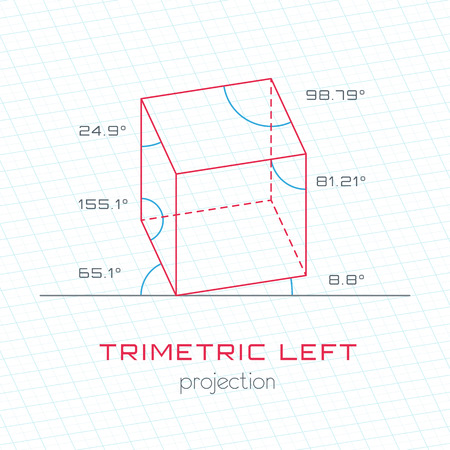 guideline: Frame Object in Axonometric Perspective  Trimetric Left Grid Template Guideline