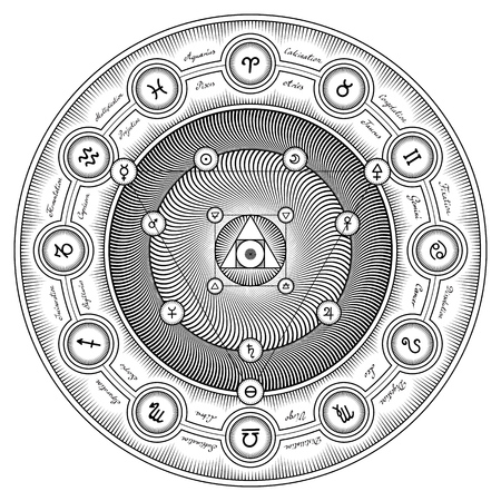 divinity: Interaction Scheme of Alchemical Elements with the Titles and Symbols - Vector Illustration Stylized as Engraving Isolated on White Illustration