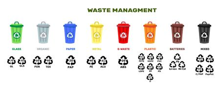 Vector illustration of containers for garbage of different types. Waste managment conept Zero waste, sorting and recycle Resin identification codes Reduce reuse recycle infographics