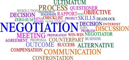 ultimatum: Negotiation WordCloud