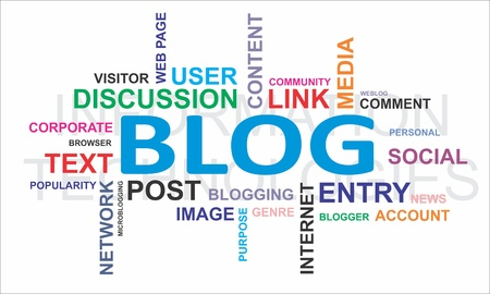 A word cloud of blog related items