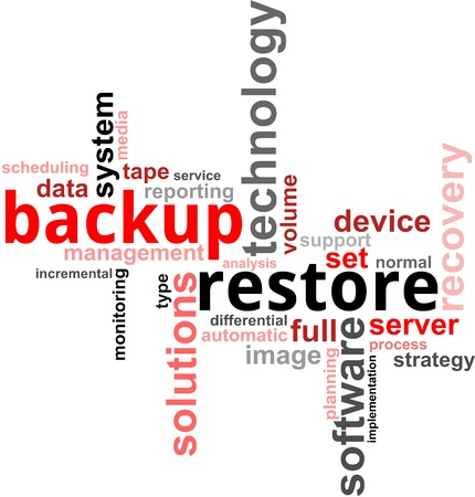 the reporting: A word cloud of backup restore related items Illustration