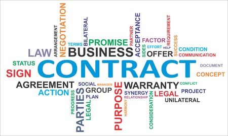 A word cloud of contract related items