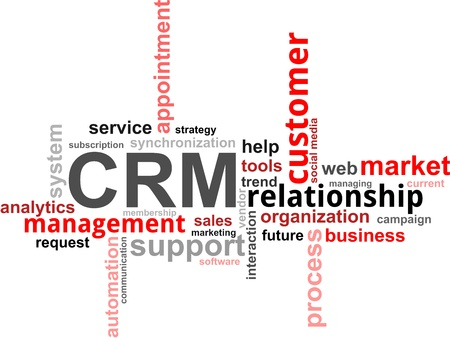 A word cloud of customer relationship management related items