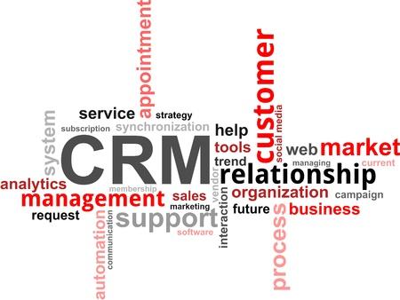 relation clients: Un nuage de mot d'articles de la relation client de gestion connexes
