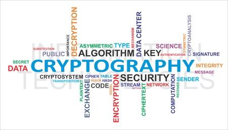 transpozycji: Chmura słowo kryptografii powiązanych elementów