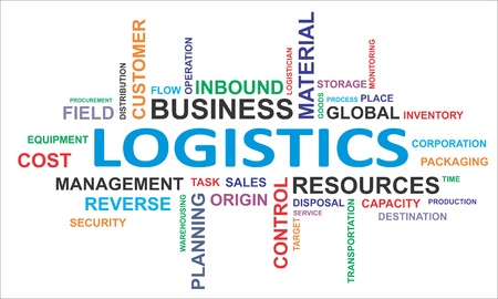 A word cloud of logistics related items Vector