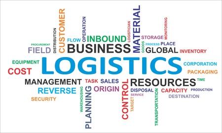 Eine Wortwolke der Logistik zugehörige Artikel Vektorgrafik
