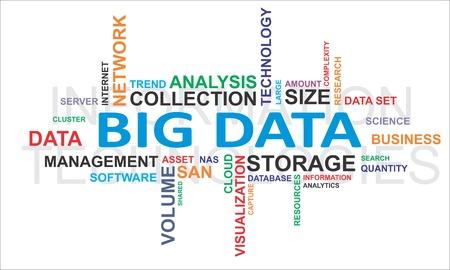 databank: Een woord wolk van grote gegevens met betrekking artikelen Stock Illustratie