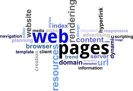 web pages: A word cloud of web pages related items