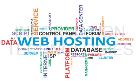 web service: A word cloud of web hosting related items