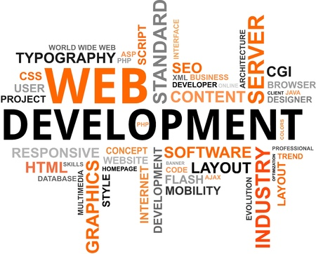 A word cloud of web development related items