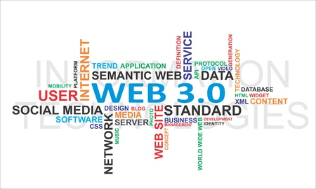 A word cloud of web 3.0 related items