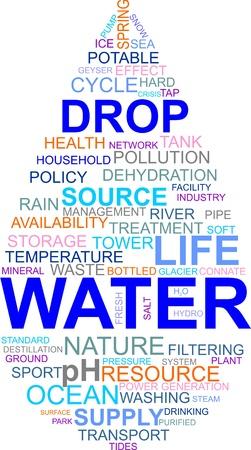 source d eau: Un nuage de mot d'articles liés à l'eau