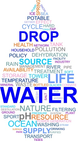 ciclo del agua: Una nube de palabras de artículos relacionados con el agua